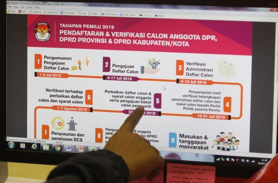 Begini Cara KPU Deteksi Mantan Narapidana Korupsi saat Daftar Caleg