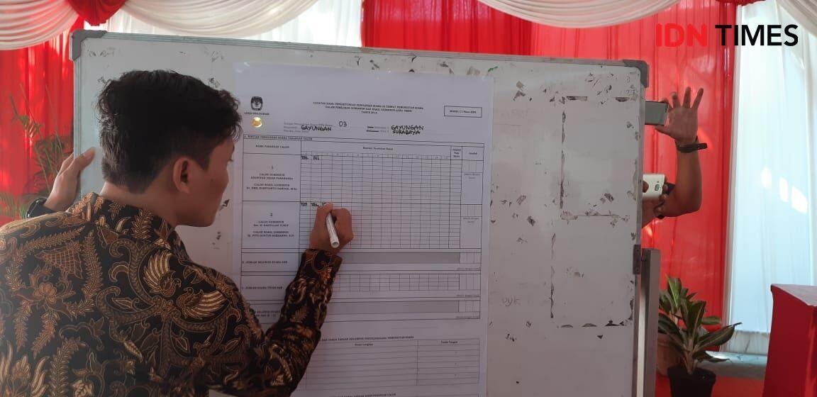 Unjuk Rasa Warnai Rapat Rekapitulasi Suara di NTB