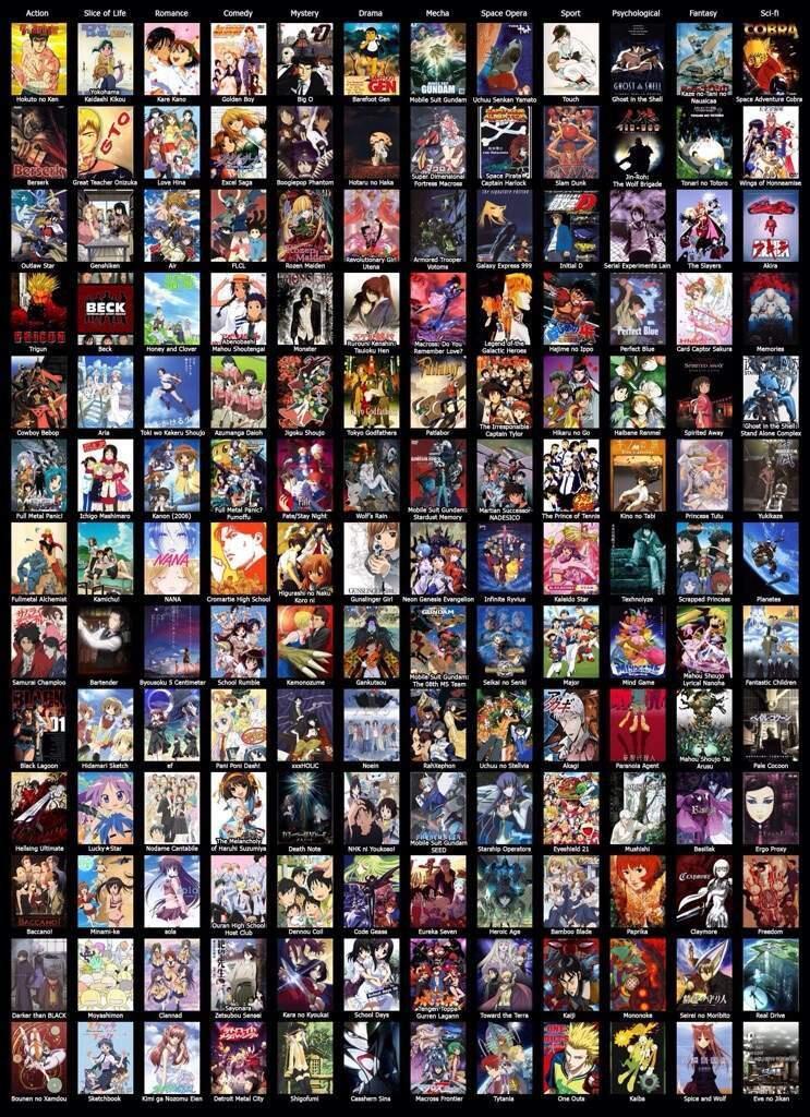 The Starter's Guide: Panduan Menyarankan Anime Untuk Orang Awam