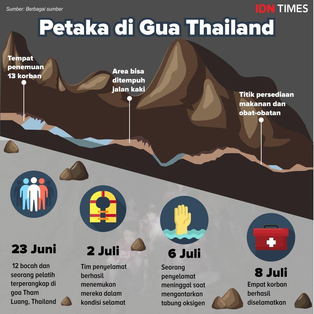 11 Anak yang Terjebak di Gua Thailand Berhasil Diselamatkan