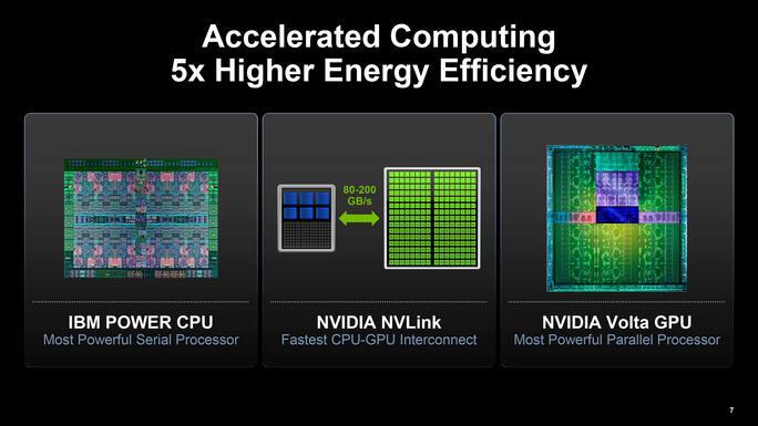 Kenalin nih, Summit Super Komputer Tercepat Di Dunia Milik Amerika !