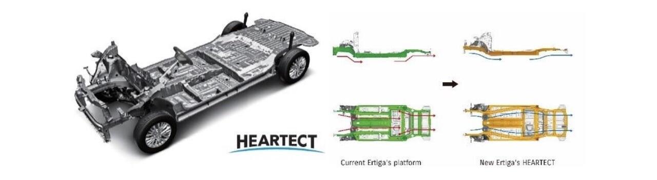 Mesin dan Body Ertiga baru Lebih Besar, tapi Lebih Irit bbm, KOK BISA ?? ternyata...