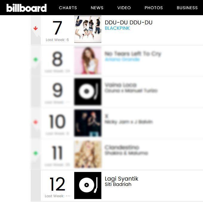 Wow! Lagu Tik Tok 'Lagi Syantik' Siti Badriah Masuk Chart Billboard!