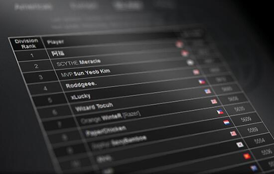 5 Tips Agar Kalian Berpeluang Direkrut Tim Gamer Profesional (E-sport)