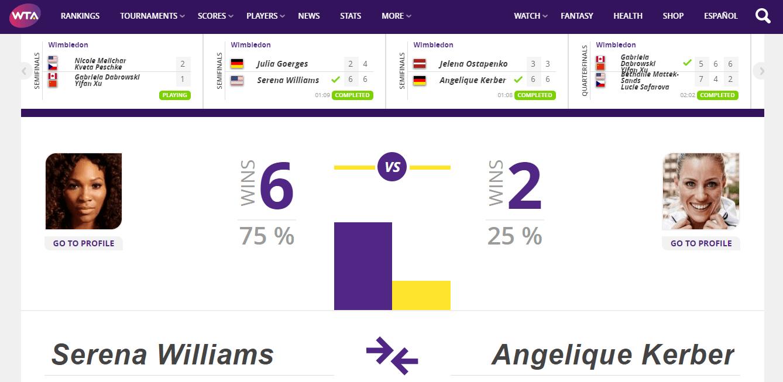 Angelique Kerber Hadapi Serena Williams di Final Wimbledon 2018