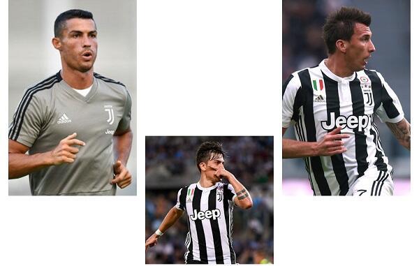 Menerka Siapa Juru Gedor Utama Juventus