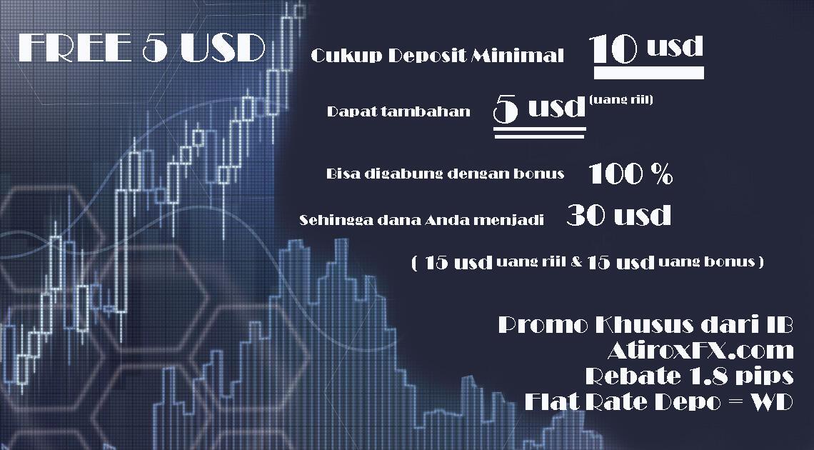 AtiroxFX.com IB Indonesia, Rebate 1.8pips