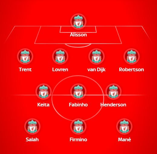Formasi Liverpool Untuk Mengarungi Musim 2018-2019