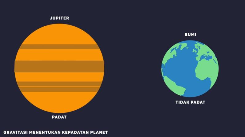 Masih Sibuk Ngurusin Bumi Datar Atau Bulat ? Yuk Lihat Dari Segi Ilmiah