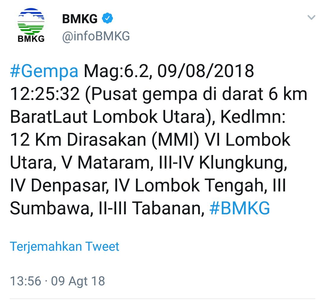 BMKG : Tercatat 344 Gempa Susulan Sejak 7.0 SR Mengguncang Lombok