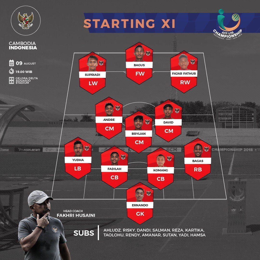 Bungkam Malaysia 1-0, Indonesia Melaju ke Final Piala AFF U-16