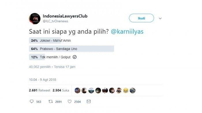 Polling di Twitter, Prabowo - Sandiaga Jauh Ungguli Jokowi - Ma'ruf Amin