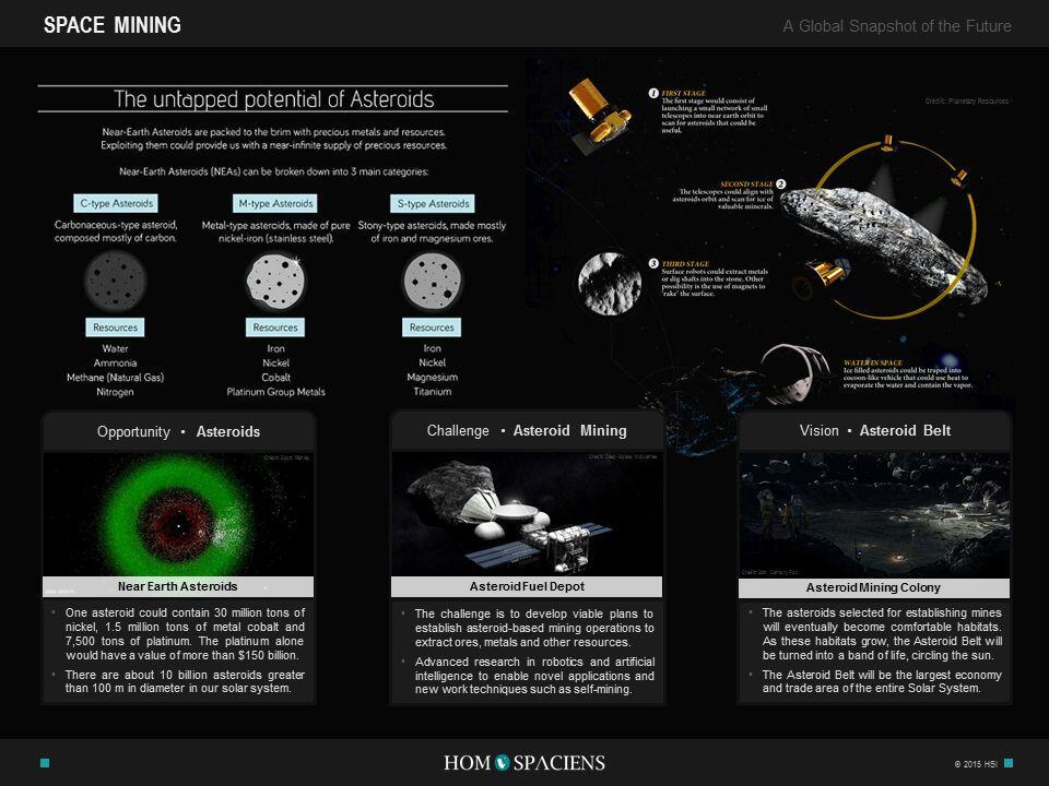 Space Mining Dan Potensi Besar Sumber Daya Alam Di Luar Angkasa