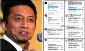 Survei Medsos Jokowi - Ma'ruf Amin Kalah Telak, Tifatul Sembiring : Jangan Baperan Ya
