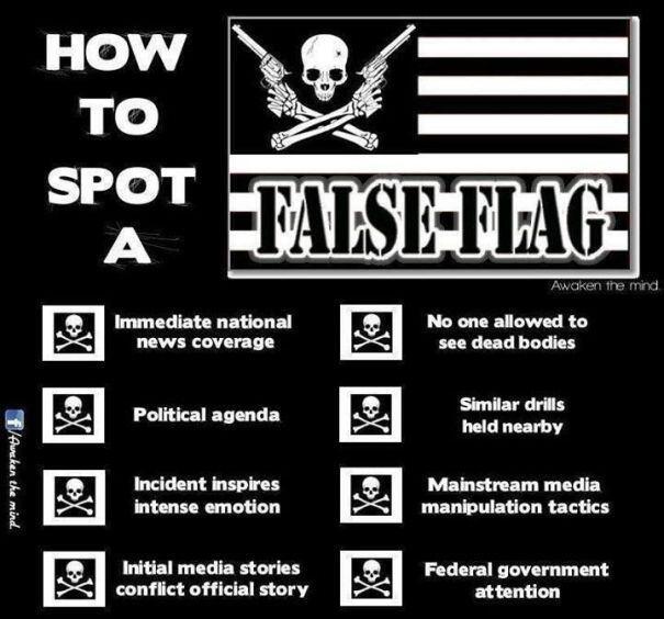 10 Operasi False Flag (Bendera Palsu) Yang Pernah Terjadi ...
