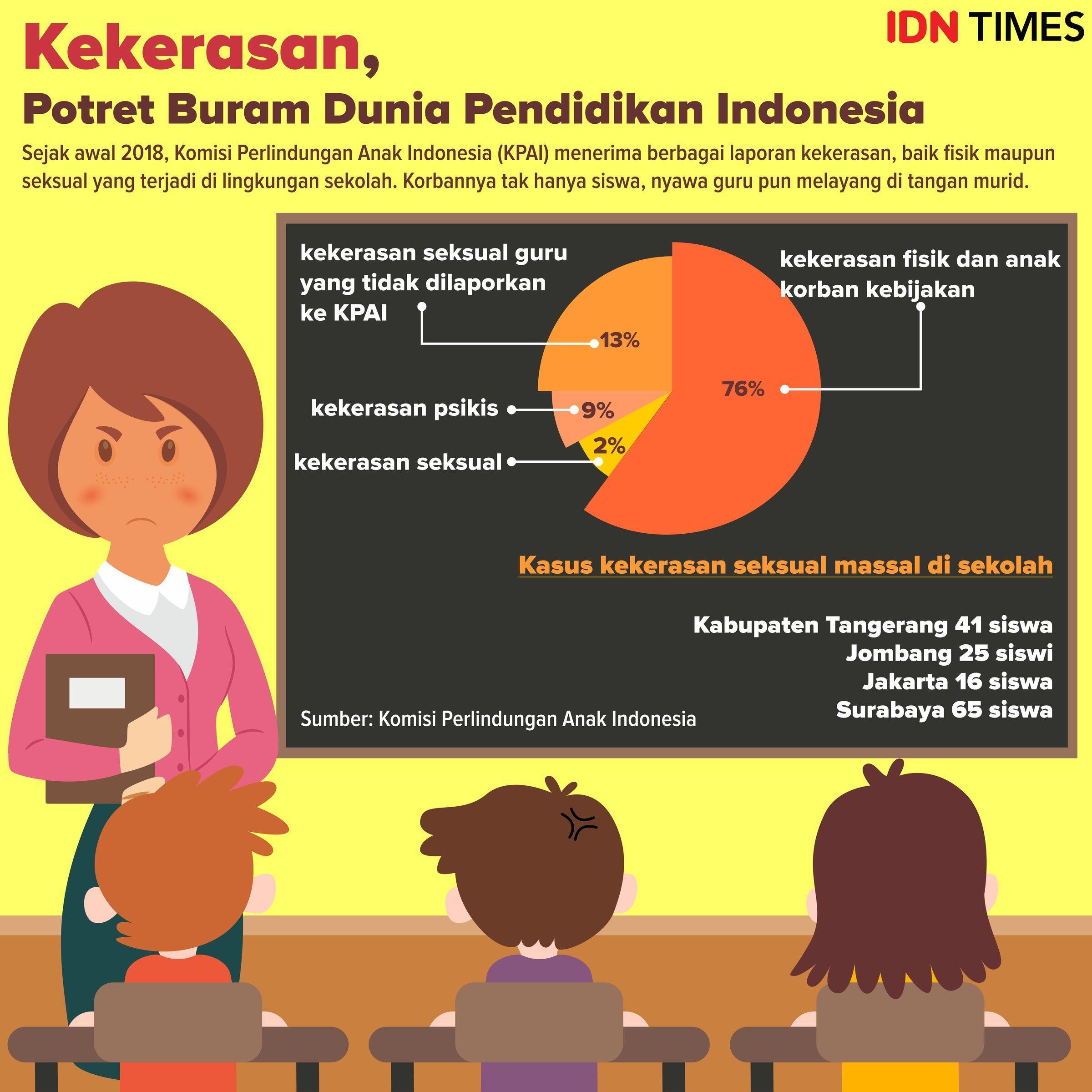"""Dituduh Curi Uang, Siswa SMK di Batam """"Dipenjara"""" di Sekolah"""