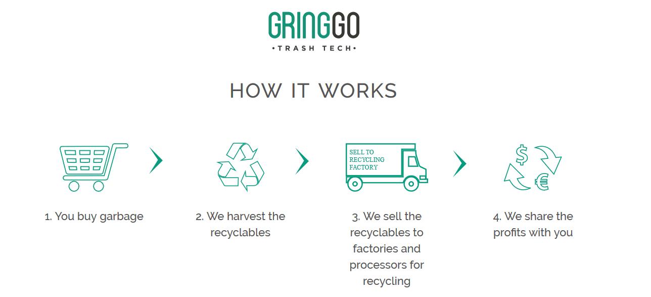 Keren, 6 Startup Lokal Ini Bisa Bantu Kamu Dapatkan Uang dari Sampah!