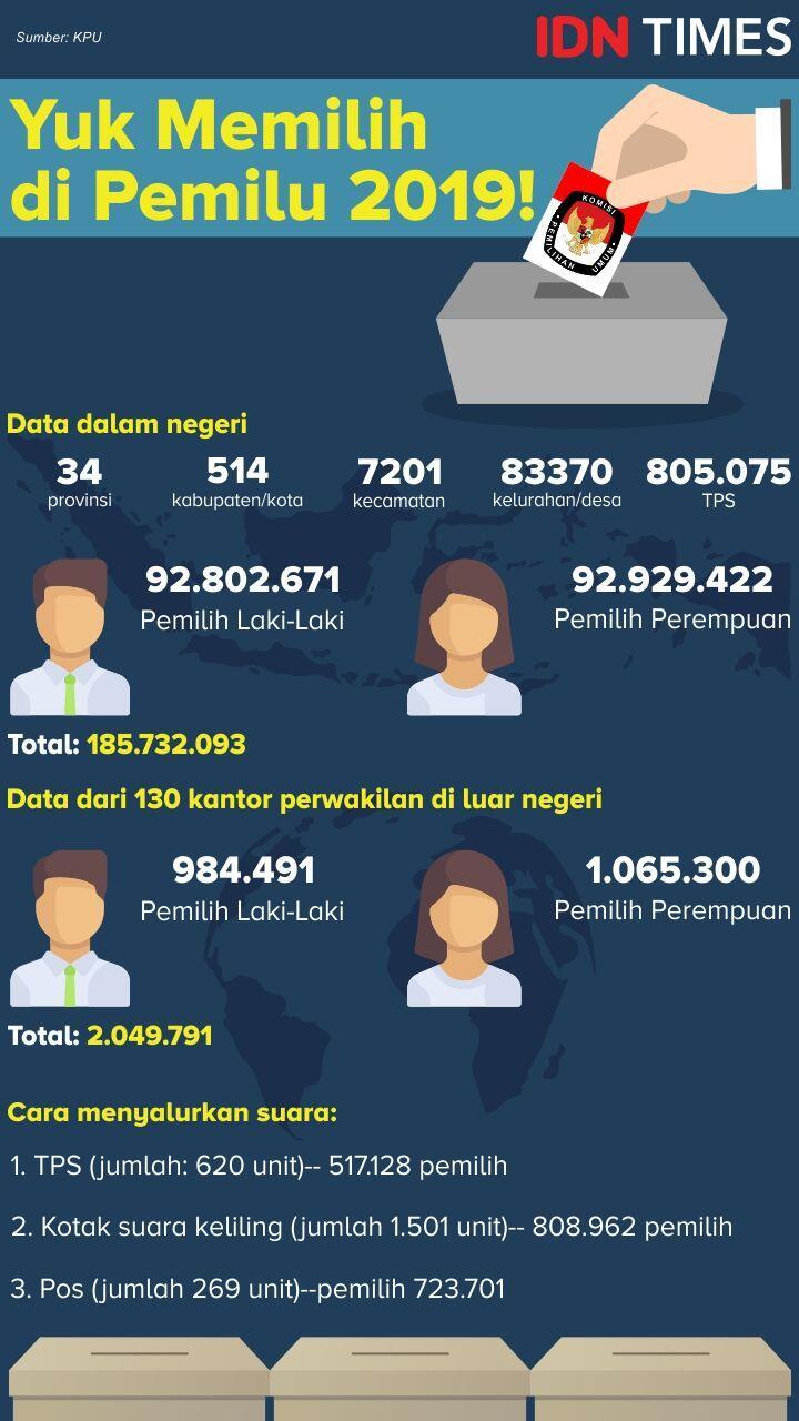 Pemilu 2019: Kubu Prabowo Klaim Temukan 8 Juta Pemilih Ganda
