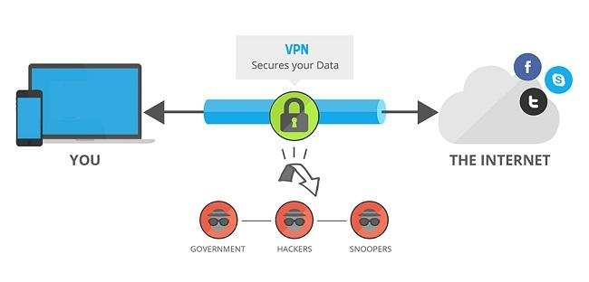 [COC] Ente Suka Pakai VPN? Ketahui Plus Minusnya Memakai VPN! #AslinyaLo