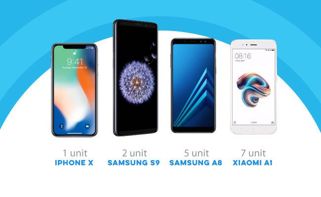 Mau Smartphone Baru Hingga Voucher Total Jutaan Rupiah? Ikut Kuis Ini Gan
