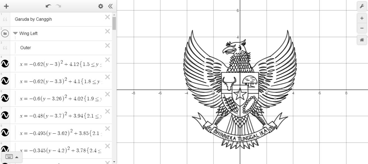 Pria ini menggambar Garuda Pancasila dengan matematika