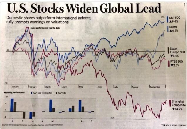 Dana Asing Keluar USD1,4 Miliar, Bursa Tiongkok Anjlok