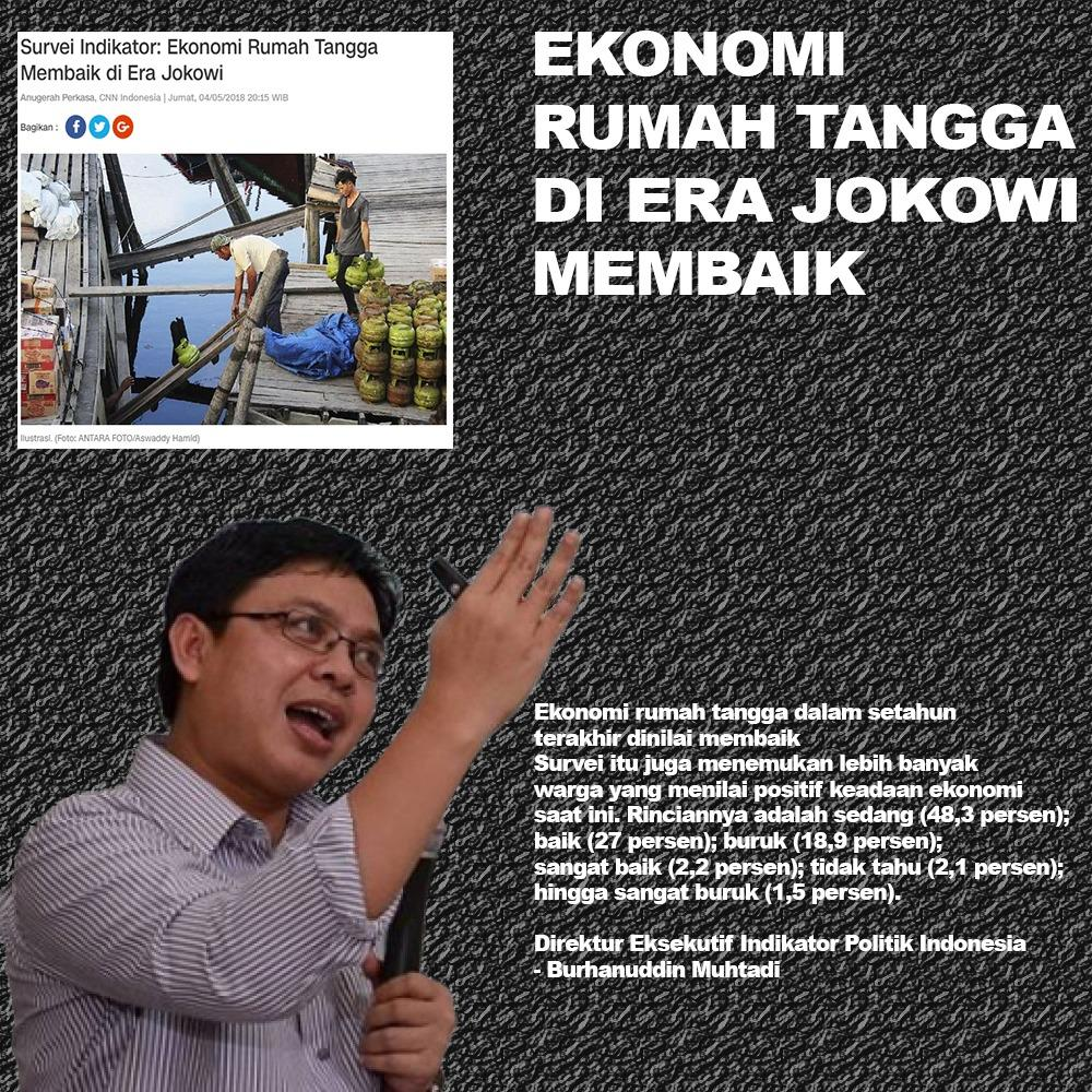 Survei Membuktikan Bahwa Ekonomi Rumah Tangga di Era Jokowi Membaik