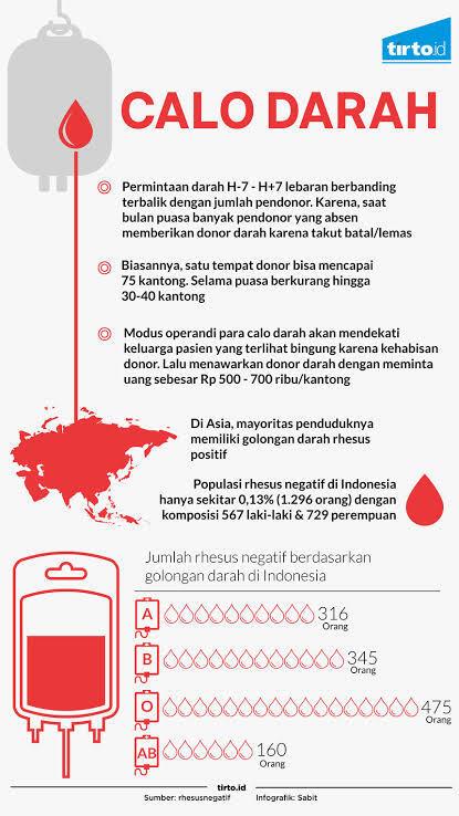 Mengapa sampai ada calo darah?