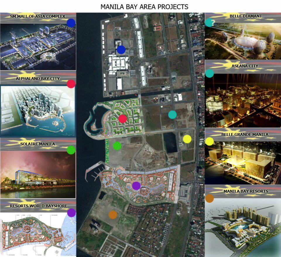 Filipina Akan Menjadi The Next Macau