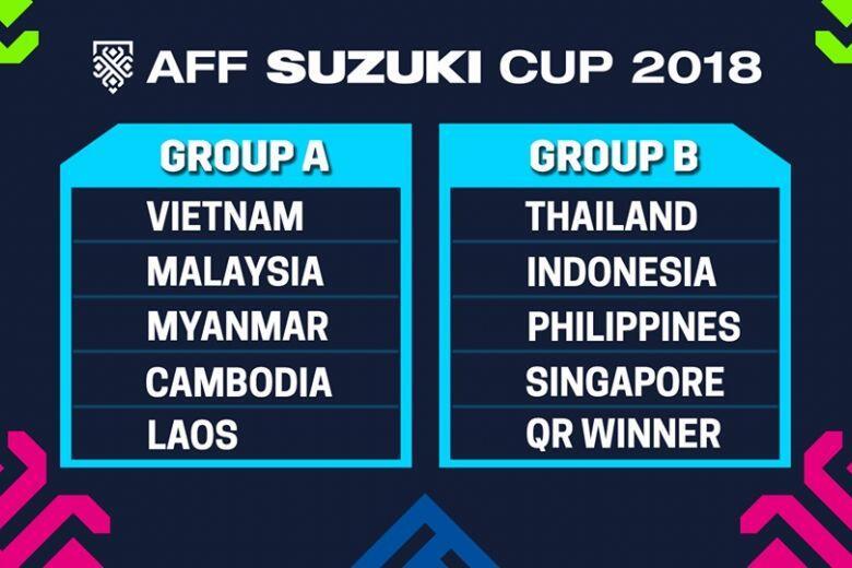 "AFF SUZUKI CUP 2018 - ""Piala Dunianya Asia Tenggara"""