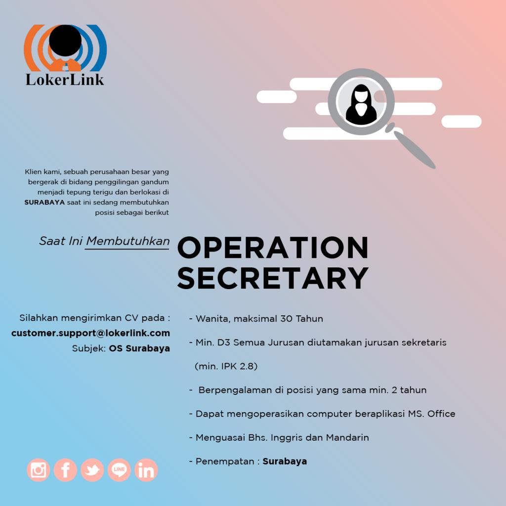Lowongan Kerja Di Jawa Timur : (5 Posisi Lowongan Kerja)