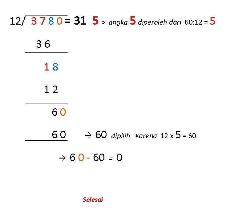 Cara Menghitung Pembagian Dengan Mudah Dan Benar