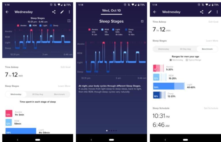 Fitbit Charge 3 Buat Yang Gemar Olahraga