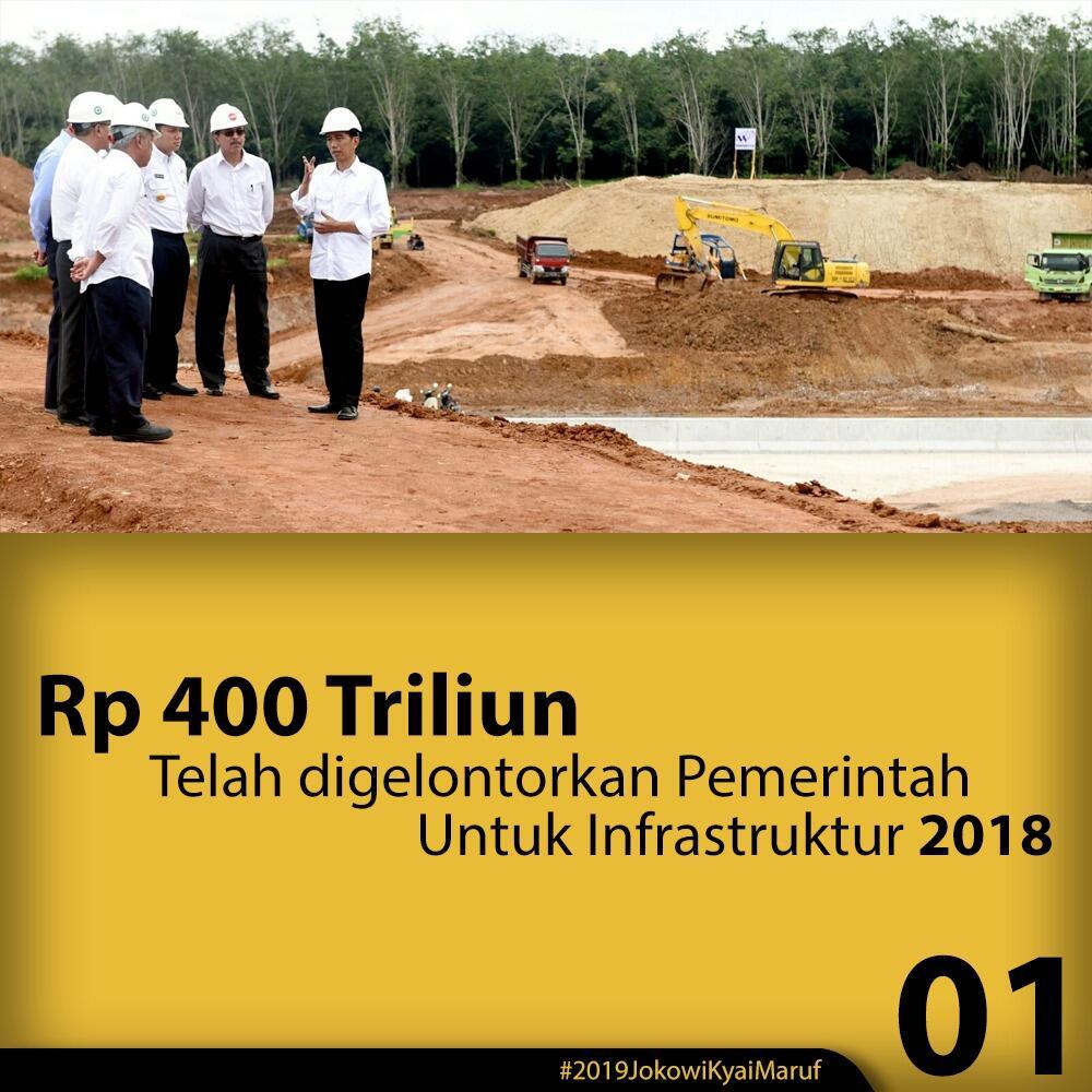 Jokowi: Kita sudah sudah gelontorkan Rp 400 triliun untuk infrastruktur di 2018