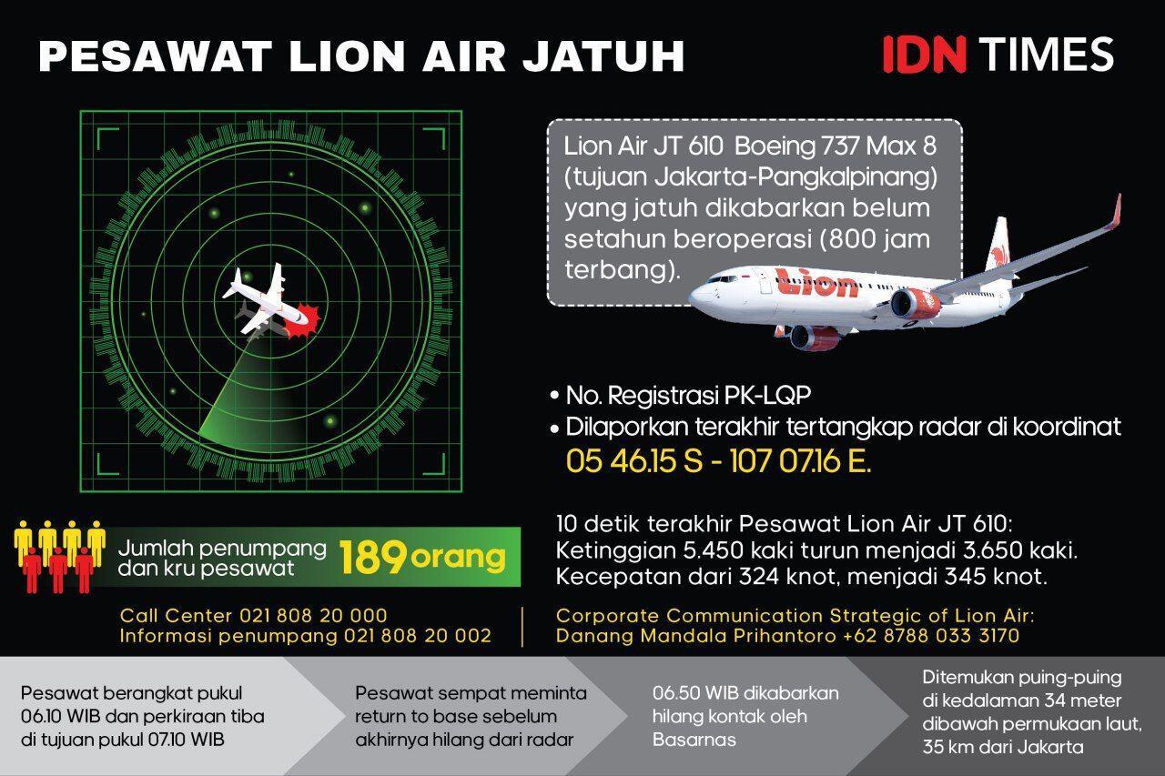 Ini Nomor Crisis CenterPenanganan Jatuhnya Pesawat Lion Air JT610