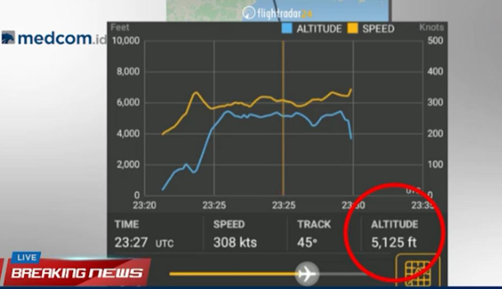 Grafik Flightradar Rekam Aktivitas Abnormal Penerbangan JT610