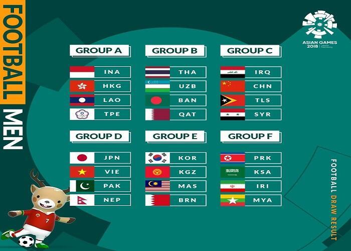 Yuk! Liat Sekelebat Dokumentasi Asian Games 2018 Kemarin