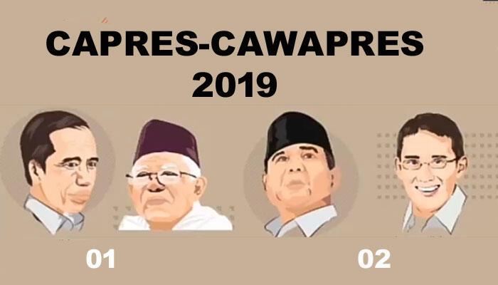 Elektabilitas Jokowi-Ma'ruf Amin Terjun Bebas, Prabowo-Sandi Naik Signifikan