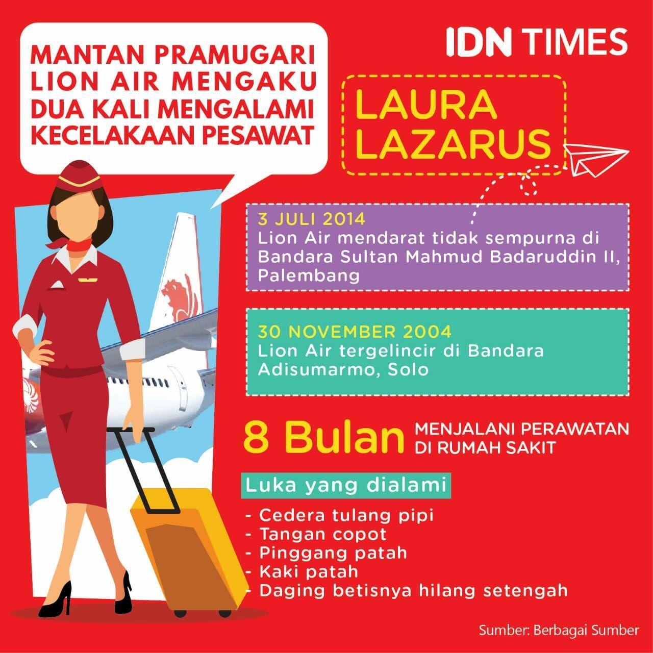 Sedihnya Curahan HatiLaura Lazarus Mantan Pramugari Lion Air