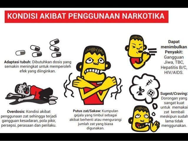 Perangi Narkoba! Jadilah Generasi Muda yang Sehat dan Cerdas Bebas Narkoba!