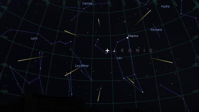 Catat Tanggalnya! 10 Hujan Meteor & Peristiwa Langit di November 2018