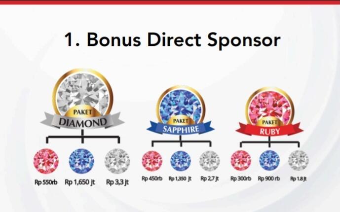 Yuk gabung bersama AFC Indonesia - Premium Brands From JAPAN