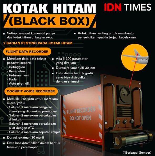 Black Box Disimpan Dalam Air, Ini Alasan Ilmiah KNKT