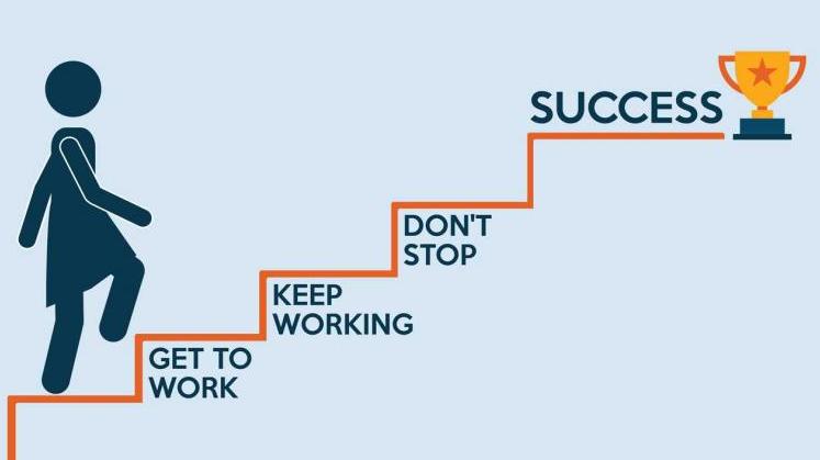 Inspirasi Kehidupan, Meraih Kesuksesan Dengan Mudah