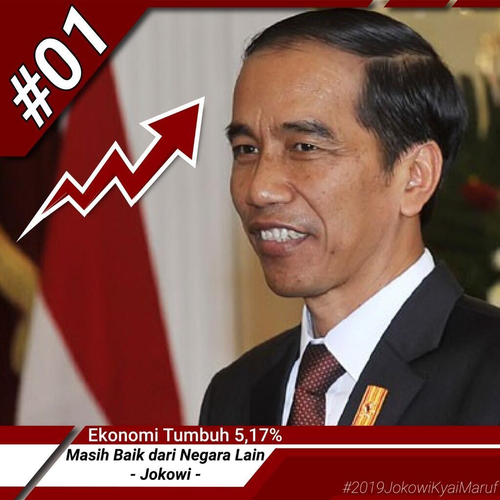 Ekonomi Tumbuh 5,17%, Jokowi: Masih Baik dari Negara Lain