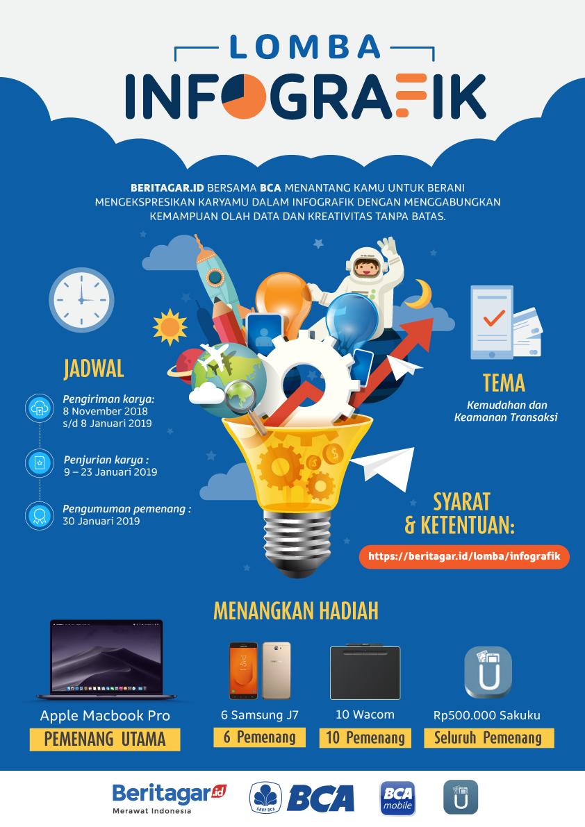 Lomba Infografik, ajang mengekspresikan karya kreatif secara visual