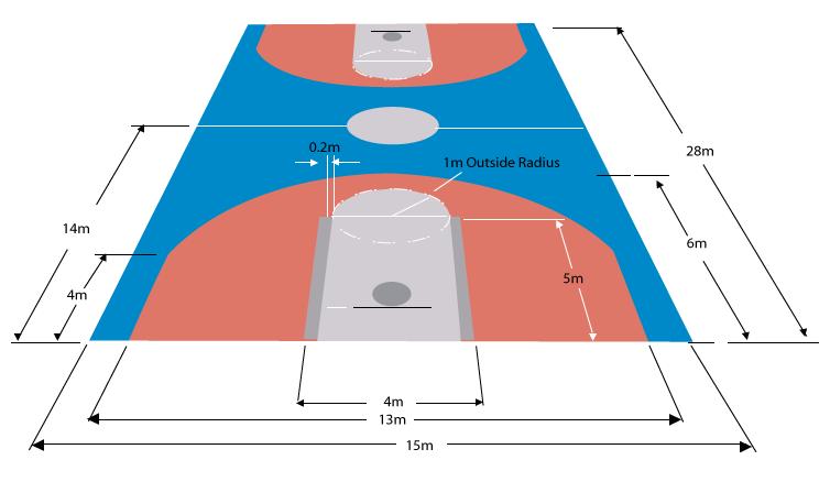Futsal dan Badminton