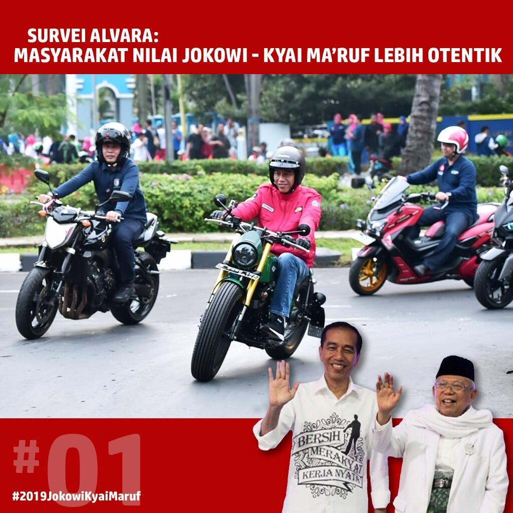 Survei Alvara: Prabowo Berlebihan Pencitraan Ketimbang Jokowi