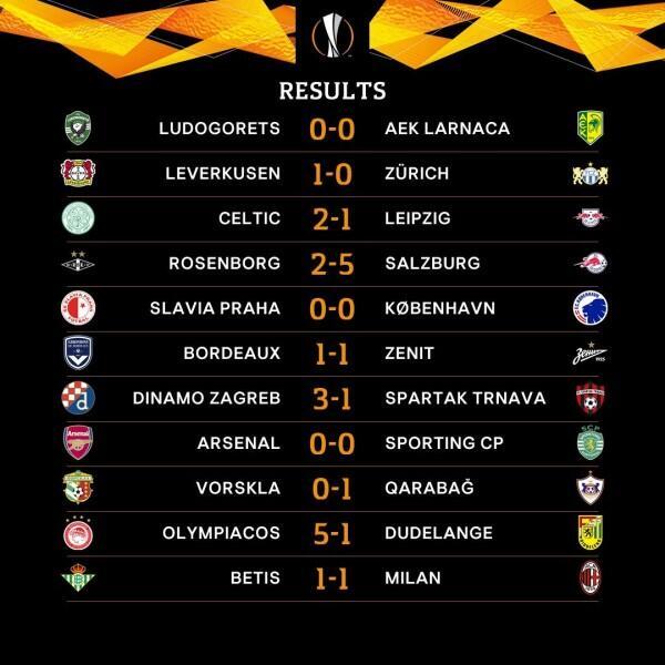Rangkuman Matchday ke-4 Liga Eropa, 7 Tim Dipastikan Lolos Fase Grup