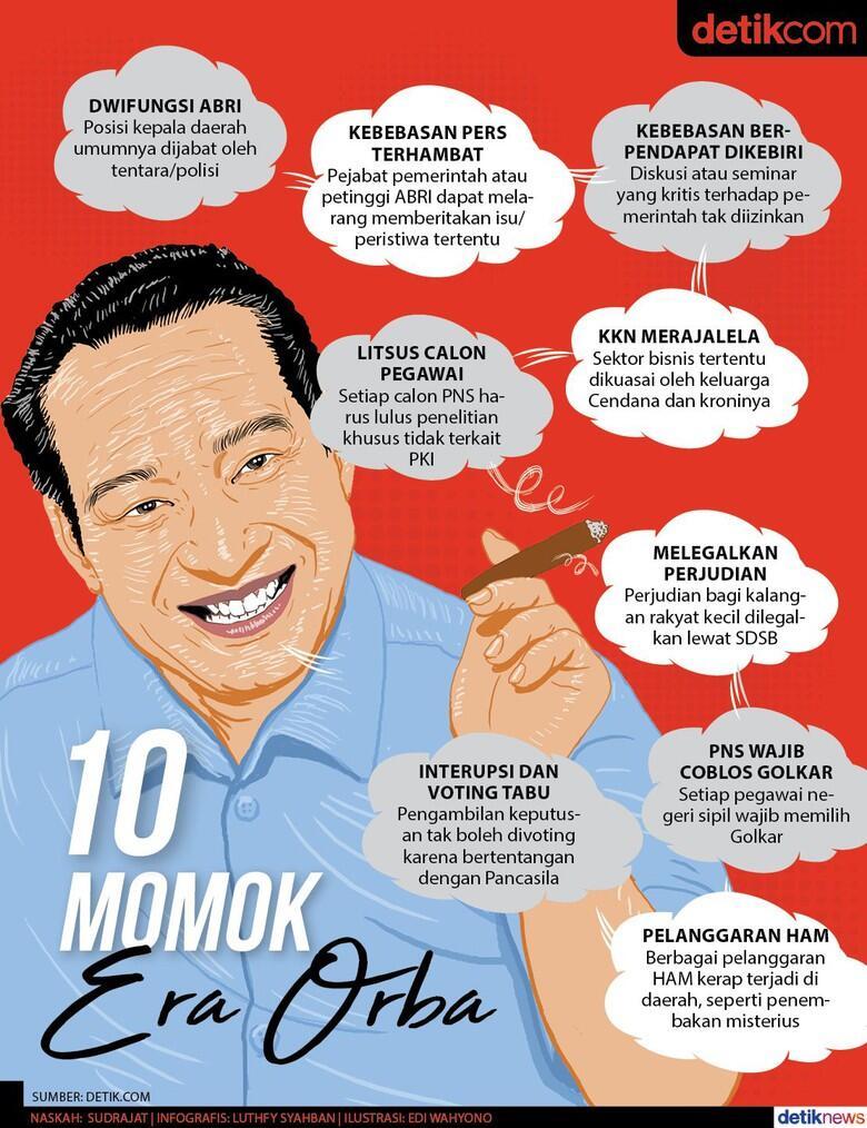 Ah, Apa Iya Zaman Pak Harto Lebih Enak ketimbang Era Jokowi?